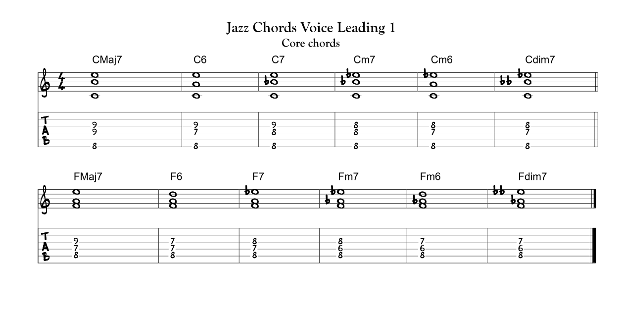 Jazz Chords Voice Leading Course Part 1 Morten Faerestrand